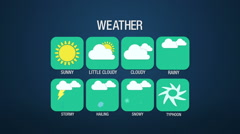 Weather icon set animation (included Alpha) Stock Footage
