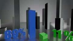 Comparing 3D blue and green bars diagram growing up to 89% and 11% Stock Footage