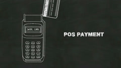 Swiped credit card and POS payment in chalkboard Stock Footage