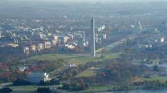 Lincoln Memorial, Washington Monument, and Capitol Building from the Tidal Stock Footage