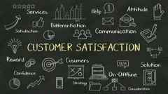Handwriting concept of 'CUSTOMER SATISFACTION' at chalkboard. - stock footage
