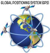 Diagram of global positioning system Stock Illustration