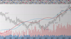 Various animated Stock Market charts and graphs. up line Stock Footage