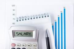 Financial accounting stock market graphs analysis. Calculator, n Stock Photos