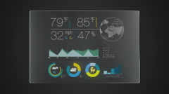 Information technology panel 'Weather' interface digital display application Stock Footage