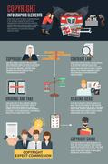 Copyright Compliance Infographic Elements - stock illustration
