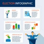 Election Infographic Set Stock Illustration
