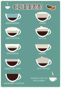 Coffee brands, poster design, vector illustration - stock illustration