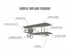 Simple retro Airplane infographic. Biplane scheme. Air transport vector elements - stock illustration
