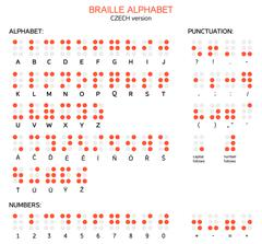 Braille alphabet, numbers and punctuation - Czech version - stock illustration