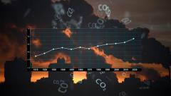 The real figure of global warming with a forecast for 2020. Stock Footage