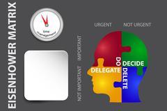 Time management matrix concept vector - stock illustration