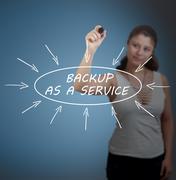 Backup as a Service Stock Photos