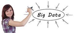 Big Data Stock Photos