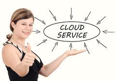 Cloud Service Kuvituskuvat