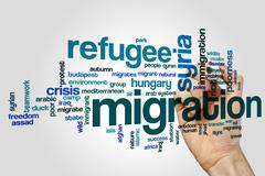 Migration word cloud concept Stock Illustration