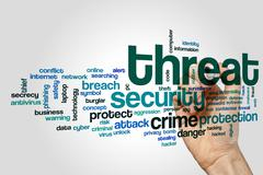 Stock Illustration of Threat word cloud concept