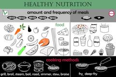 infographic healthy nutrition - stock illustration