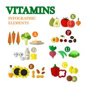 Healthy food with vitamins concept vector illustration in flat style design. - stock illustration