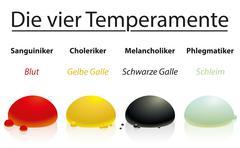 Humorism Four Temperaments German Stock Illustration