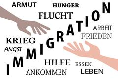 Immigration theme in German - stock illustration