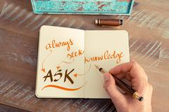 Business acronym ASK ALWAYS ASK KNOWLEDGE - stock photo