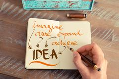 Business acronym IDEA IMAGINE DARE EXPAND ACHIEVE - stock photo