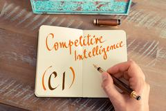 Business acronym CI COMPETITIVE INTELLIGENCE - stock photo