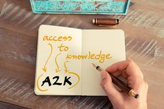 Business Acronym A2K Access to Knowledge - stock photo