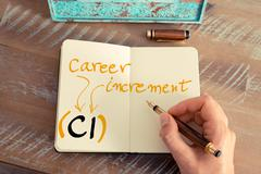 Business Acronym CI CAREER INCREMENT - stock photo