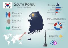 South Korea Infographics ( Population , Language , Currency , Religion , Popu - stock illustration