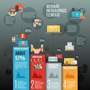 Webinar Infographic Flat Layout Stock Illustration
