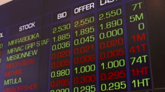 Share prices on the ASX Australian Stock Exchange boards in Sydney Stock Footage