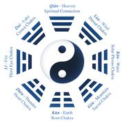 I Ching Trigrams Yin Yang Names Meanings - stock illustration