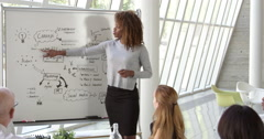 Businesswoman Leads Brainstorming Session Shot On R3D - stock footage
