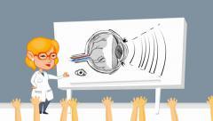 Eye - white board  - cartoon blonde Stock Footage
