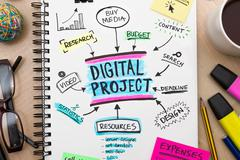Digital campaign roadmap plan on sketch pad high resolution Stock Photos