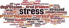 Stress word cloud Stock Illustration