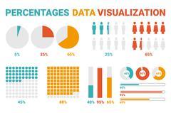 Percentages Data Visualization Stock Illustration