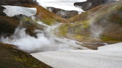 Geothermal pool in Landmannalaugar, Iceland Stock Footage