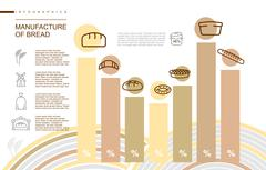 Manufacture of bread Infographics. Stages of manufacture of bakery products.  Stock Illustration