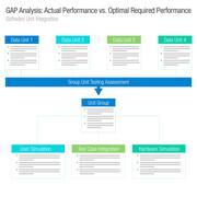Gap Analysis Software Integration Stock Illustration