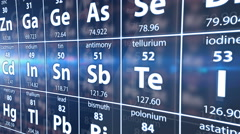 Periodic table of elements. Stock Footage