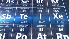 Periodic table in science lab - stock footage