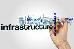 Infrastructure word cloud - stock photo