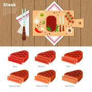 Tasty steak served on the table Stock Illustration