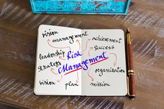 Handwritten text RISK MANAGEMENT - stock photo