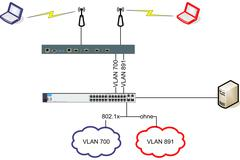 Network WLAN VLAN Diagram Illustration - stock illustration