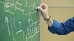 Teachers Hand Writing On Chalkboard Stock Footage