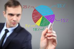 Businessman drawing a colorful pie chart graph. Business, technology, internet Kuvituskuvat